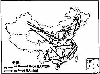 人口老龄化_1949台湾人口