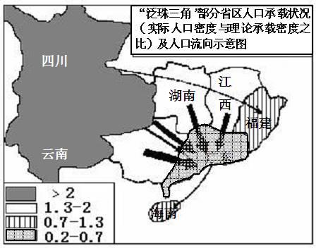 八年级地理人口教案_人口地理分布