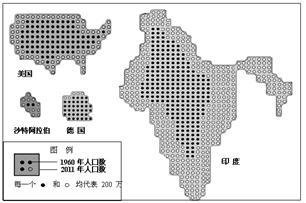 八年级地理人口教案_高中地理人口