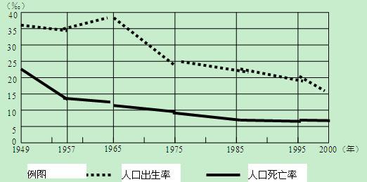 广西人口死亡率_各国人口死亡率列表