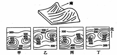 """下图是""""某种地形的立体透视图"""""""
