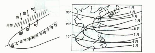 下图为中国农业综合开发分布示意图,读图回答2426题。  24.造成我国各地农业生产发展差异的主要自然因素是 A.气候 B技术 C.地形 D.市场 25.与区相比,区粮食生产的优势条件是 A.生长期长 B.土壤肥力高 C.水热资源丰富 D.人均耕地面积大 26.下列地区,既体现因地制宜、又符合可持续发展原则的农业生产活动是 A.区进行盐碱地改良,发展节水农业 B.区充分利用光照优势,发展大棚农业 C.区加速开发热带森林,扩大果园种植面积 D.区规定合理的载畜量,适度放牧