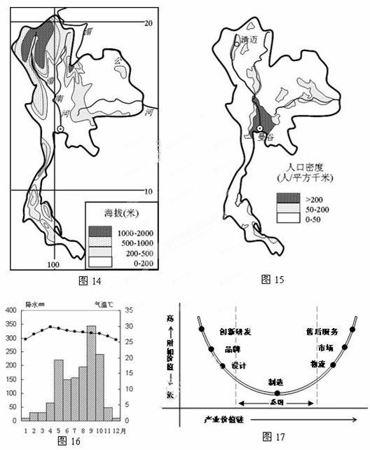 读泰国v高中高中,回答图例材料一:泰国地形图(地理题材料问题题材料图片