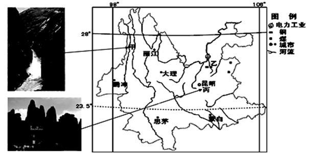 中国分区地理 南方地区 试题列表 高中地理区域地理
