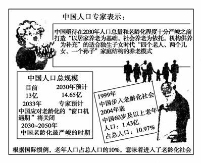 人口问题图片_中国人口问题的表现