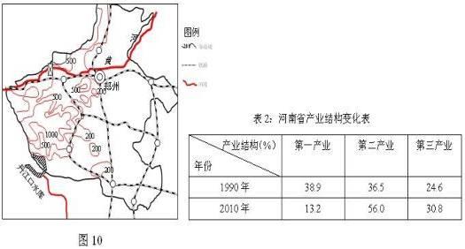 是河南省产业结构的变化统计表