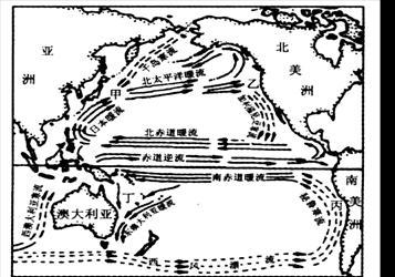 洋流地理水的v洋流-世界高中分布高中及其对地户深非什么上手续规律图片