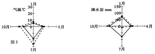 山东省青岛市城阳区2014届高三上学期期末
