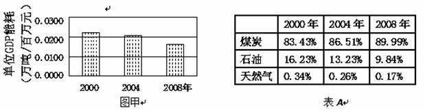 根据下列材料,结合珠三角部分区域图和珠三角地区产业构成图,回答下列问题。(22分) 材料一:珠江三角洲地区发生过两次大规模产业转移:20世纪70~80年代,香港和台湾等地的企业大量向珠江三角洲地区转移,这次产业转移使珠江三角洲地区经济得到快速发展,产业结构有所调整。但90年代中后期,珠江三角洲地区又开始了第二次产业转移,原先从香港.台湾等地迁来的部分产业逐步转移到粤东、粤北等欠发达地区。  (1)改革开放之初,珠江三角洲发展工业的有利社会经济条件有哪些?(8分) (2)试说明第一次产业转移中的产业部门具有
