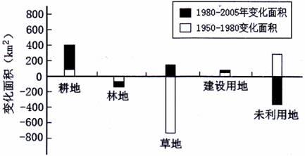 电路 电路图 电子 设计 素材 原理图 433_222
