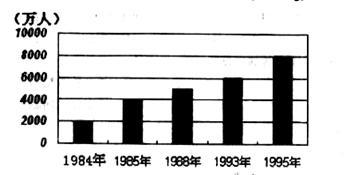 1995年我国流动人口数量的变动图,完成18 19题