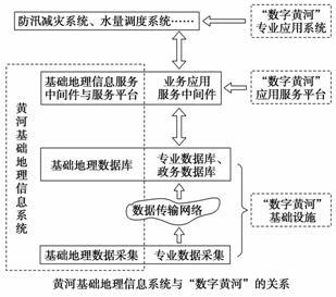 电路 电路图 电子 设计 素材 原理图 309_273