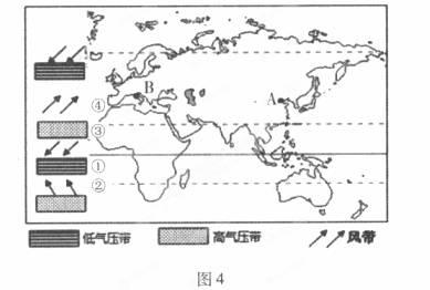 """读""""世界局部图和某季节气压带和风带示意图""""(图4)图片"""
