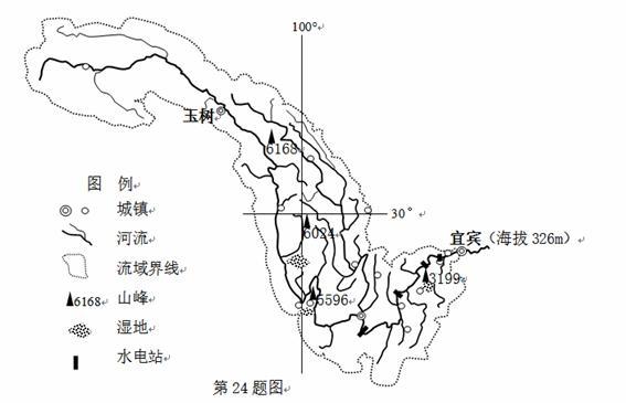 中国园林手绘线稿