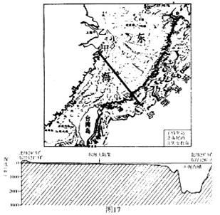 为东海及其附近海底地形图和海底地形剖面.读图回答下列问题.