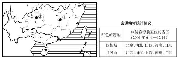 上海遵义mf10万用表电路图