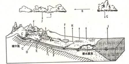 答案地理09年临沭县期末考试试题及高中天津高中66图片