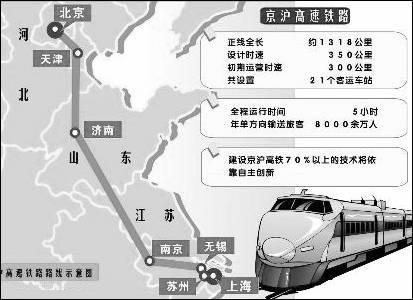 下图为我国京沪高速铁路路线示意图,读图回答下列问题 1 请写图片 25871 413x300