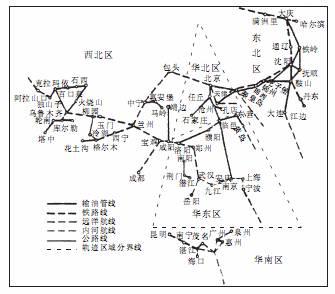 ④陇海线—兰新线—京九线—长江航道 ⑤兰新线—陇海线—京广线—